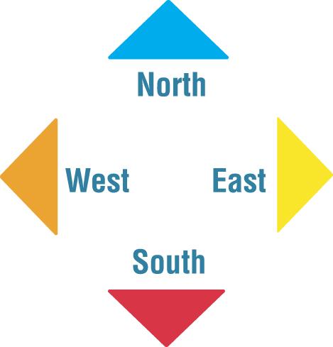 path_direction